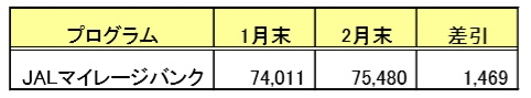 f:id:springpapa:20200301213026j:plain