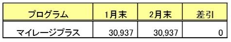 f:id:springpapa:20200301213700j:plain