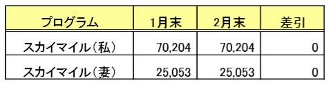 f:id:springpapa:20200301213803j:plain