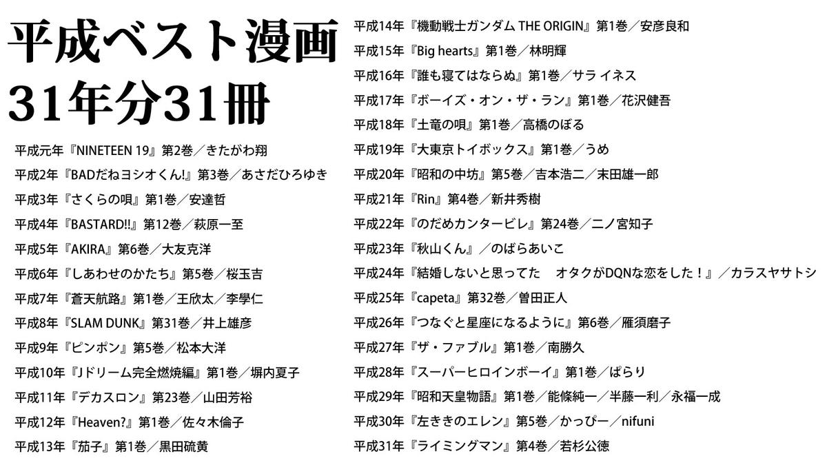 平成ベスト漫画31年分31冊を紹介した画像です。