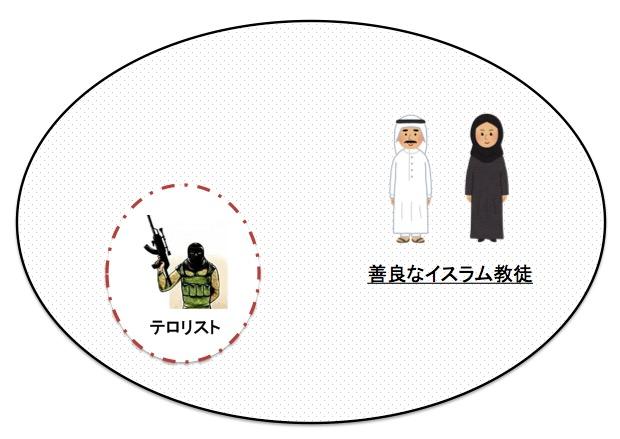 画像:イスラム教徒の中に隠れる過激派