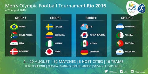 画像:リオ五輪、男子サッカー組み合わせ