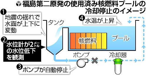 画像:冷却系装置のイメージ図(読売新聞より)