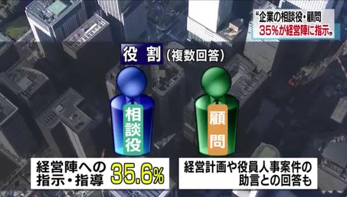 画像:NHKによる報道