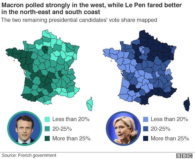 画像:BBCが掲載したマクロン氏とルペン氏の得票率