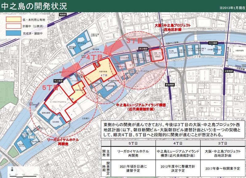 画像:中之島の開発状況(大阪市発表)