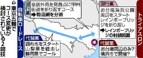 画像:コース変更プランが報じられた自転車ロードレースとトライアスロン(読売新聞より)
