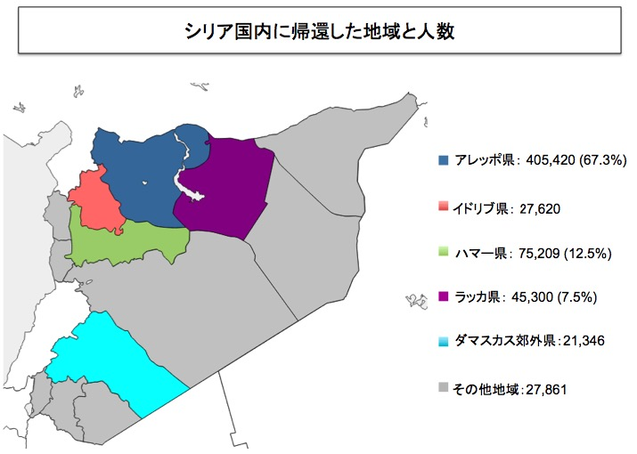 画像:シリア難民が帰還した地域とその人数