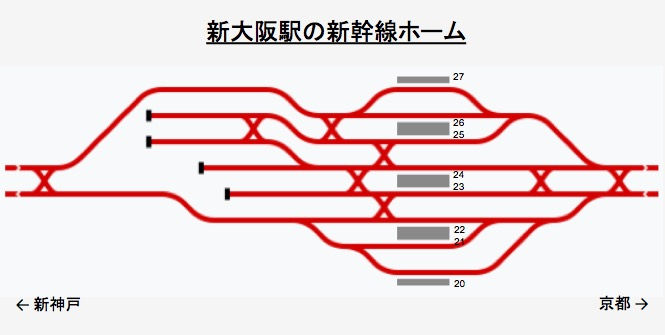 画像:新大阪駅の新幹線ホーム