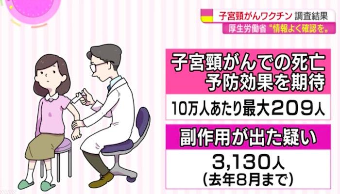 画像:NHK が報じた子宮頸がんワクチンに対する記事