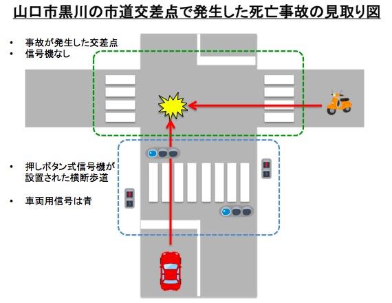 画像:交通事故が発生した時の状況
