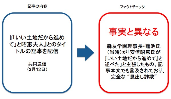 画像:共同通信が報じた記事への事実確認