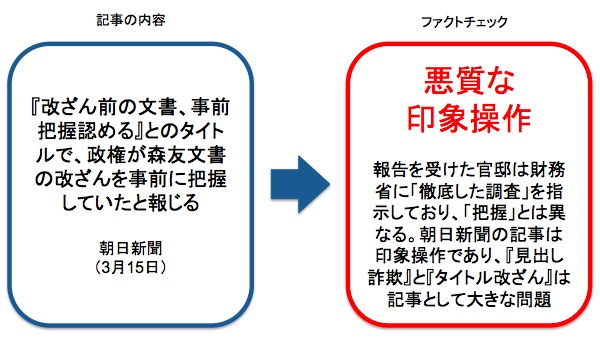 画像:朝日新聞が報じた記事に対するファクトチェック