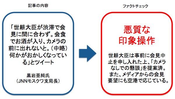 画像:黒岩亜純・JNN(TBS系列)モスクワ支局長のツイートに対するファクトチェック