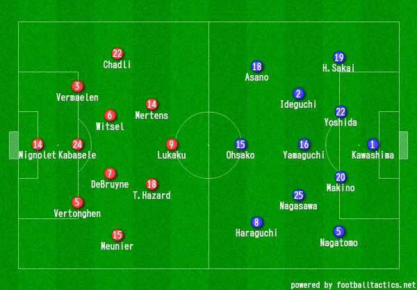 画像:国際親善試合・ベルギー対日本