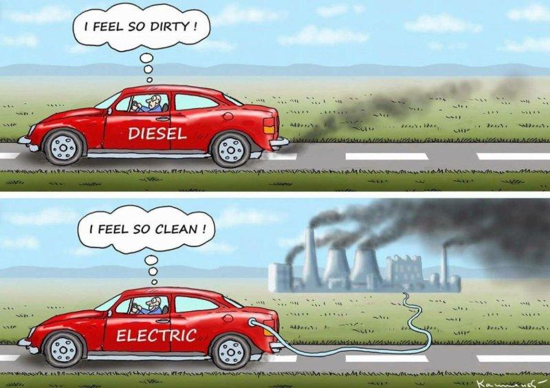 画像:電気自動車に対する風刺画