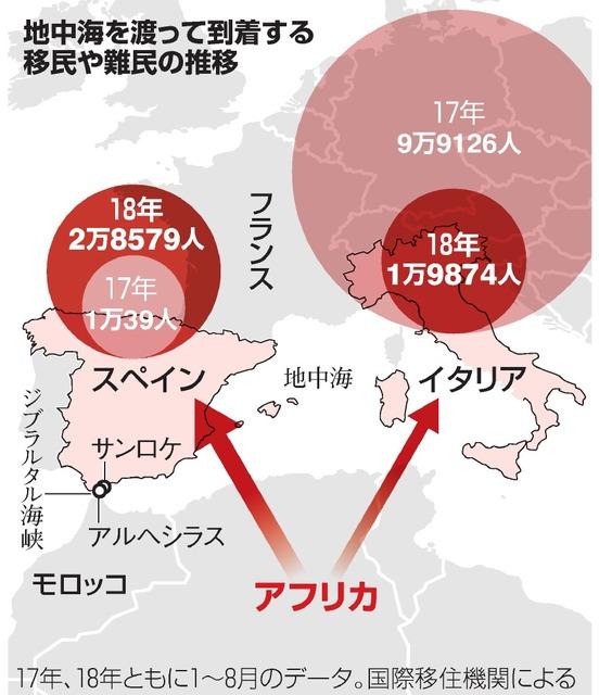 画像:難民流入数の変化を報じる朝日新聞