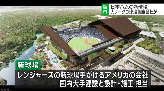 画像:『北海道ボールパーク』の外観図