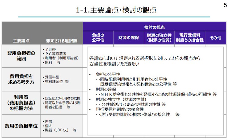 画像:NHK受信料制度等検討委員会での検討内容
