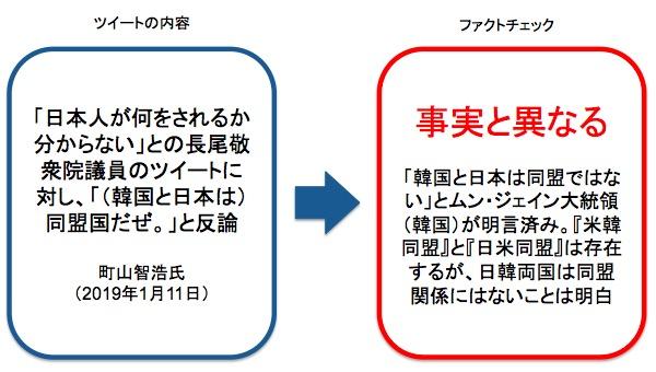 画像:町山智浩氏のツイートに対する事実確認