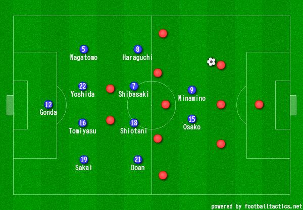 画像:アジアカップ2019決勝・日本対カタールのフォーメーション