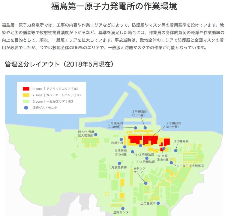 画像:福島第一原発の区分レイアウト