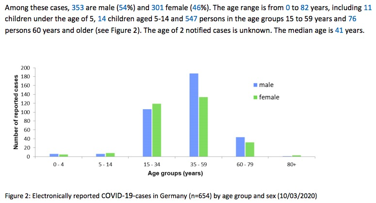 画像:ドイツ国内での新型コロナウイルスの患者数
