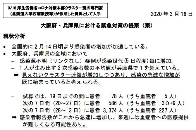 画像:大阪府と兵庫県の現状分析