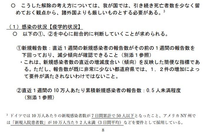 画像:専門家会議が発表した5月14日の提言内容