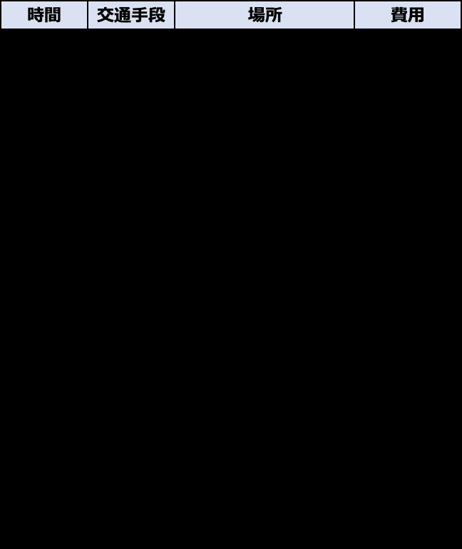 f:id:sqkitrip:20200511123857p:plain