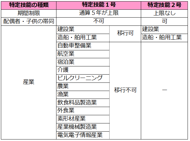f:id:sr-memorandum:20190615104117p:plain