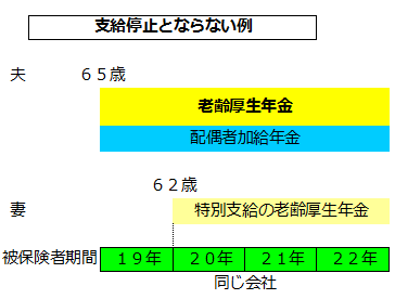 f:id:sr-memorandum:20191118231446p:plain