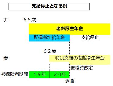f:id:sr-memorandum:20191118231715p:plain