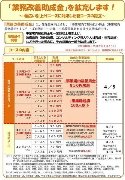f:id:sr-memorandum:20200112225401j:plain