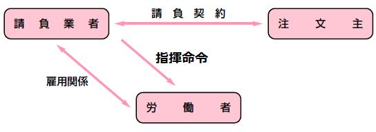 f:id:sr-memorandum:20200114220259p:plain