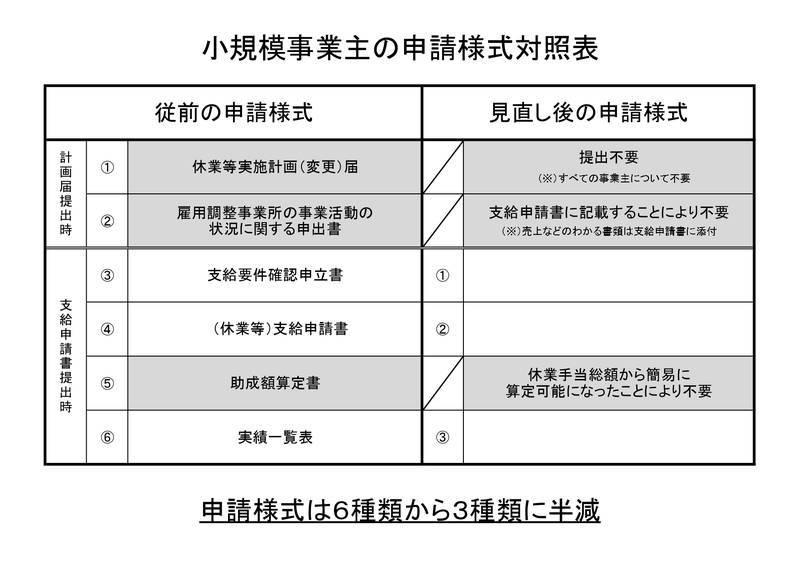 f:id:sr-memorandum:20200519205700j:plain
