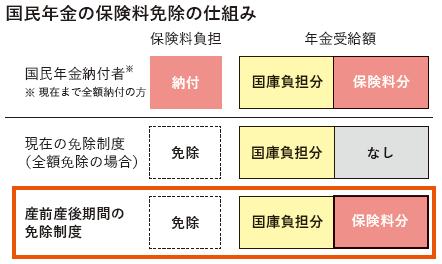 f:id:sr-memorandum:20200902213639p:plain