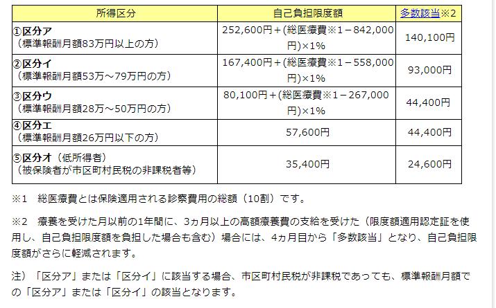 f:id:sr-memorandum:20201003100345p:plain