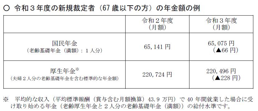 f:id:sr-memorandum:20210122224825p:plain