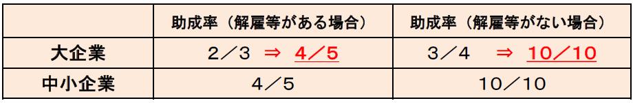 f:id:sr-memorandum:20210123220014p:plain