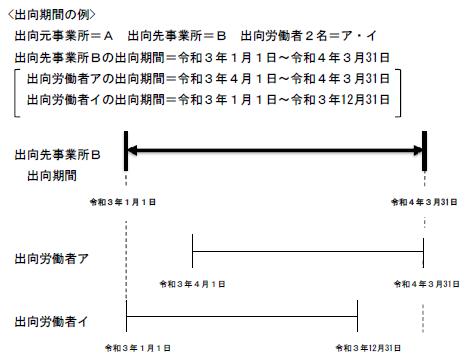f:id:sr-memorandum:20210205221136p:plain