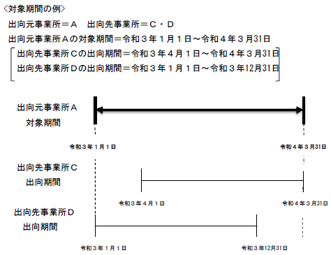 f:id:sr-memorandum:20210205221153p:plain