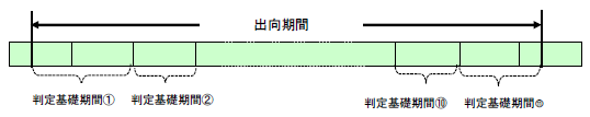 f:id:sr-memorandum:20210205221400p:plain