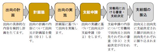 f:id:sr-memorandum:20210205224120p:plain