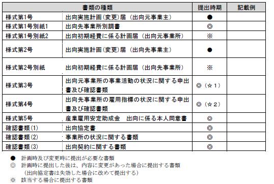 f:id:sr-memorandum:20210205224452p:plain