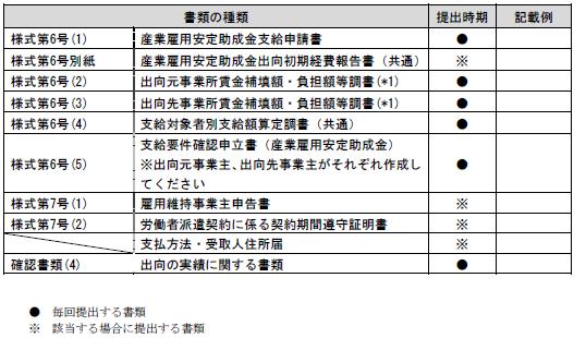 f:id:sr-memorandum:20210205224739p:plain