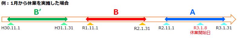 f:id:sr-memorandum:20210225205332p:plain