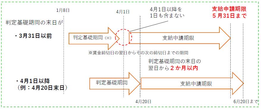 f:id:sr-memorandum:20210225212200p:plain