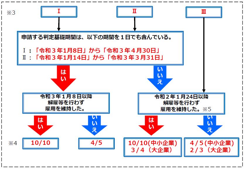 f:id:sr-memorandum:20210308212218p:plain
