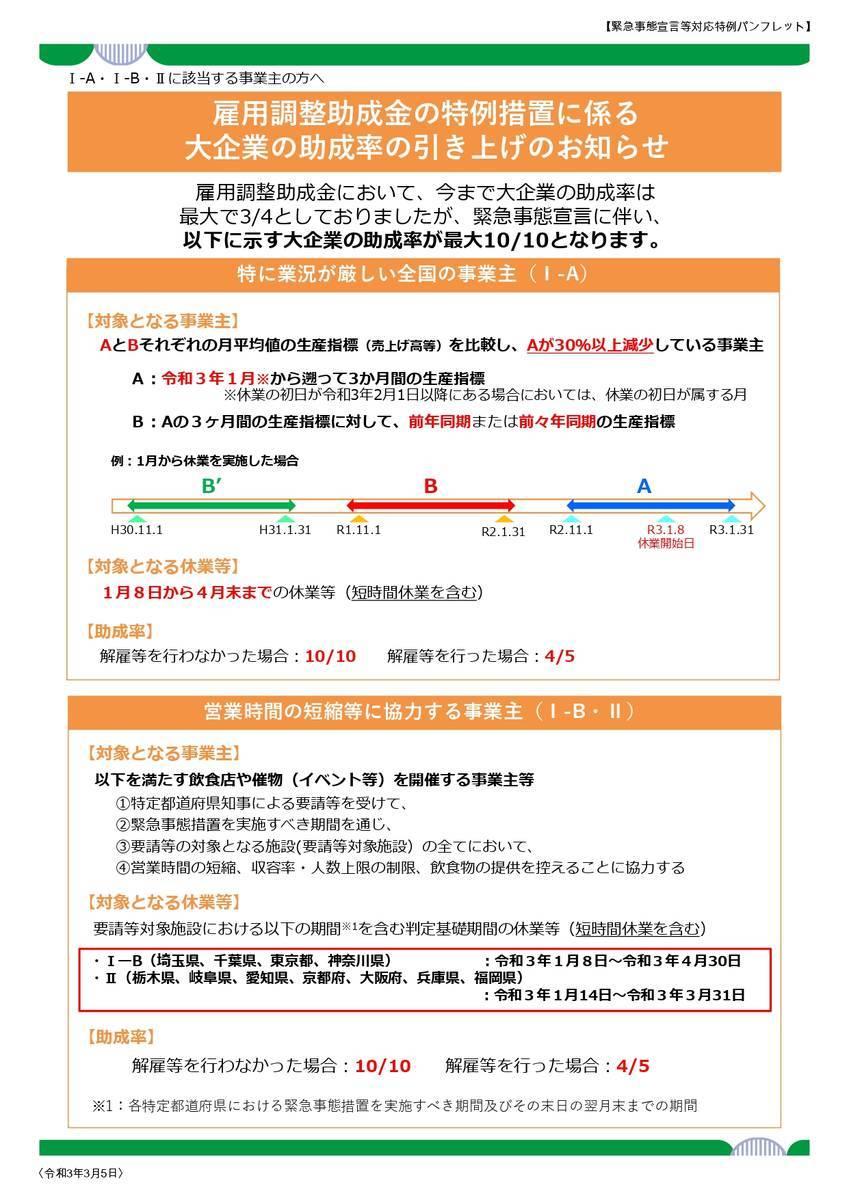 f:id:sr-memorandum:20210308213520j:plain:w400